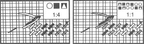 İşleme :: 1:1 Ve 1:4
